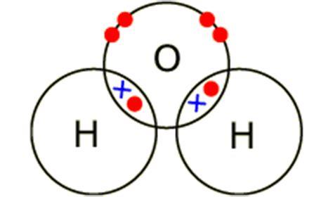dot diagram for h2o gcse bitesize dot and cross diagrams higher tier