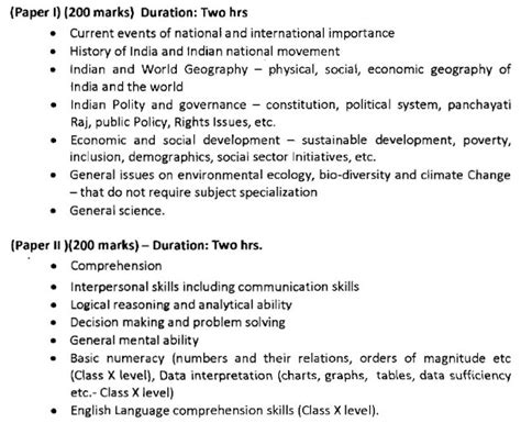 pattern of net exam for commerce exam pattern and syllabus for ias entrance exam i am a