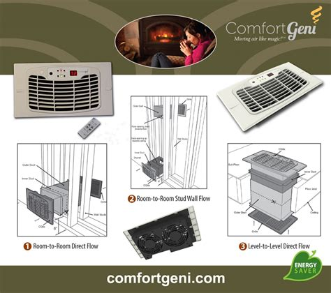 comfort geni comfort geni moving air like magic