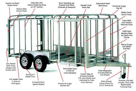 Food Truck Floor Plans by Enclosed Cargo Trailer Wells Cargo Trailer Enclosed