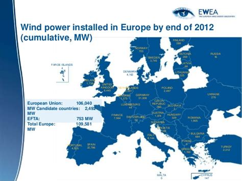 wind power in the european union wikipedia the free wind in power european wind energy statistics 2012