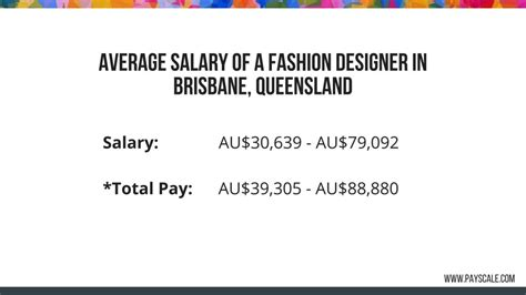 fashion designers salary per year creating your future in fashion design creative adventures