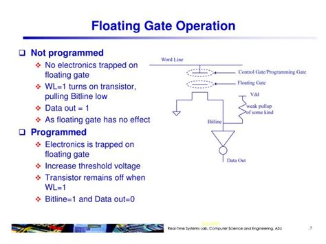 transistor floating gate memory floating gate transistor operation 28 images eprom how does a floating gate transistor work