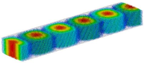 hollow square pattern in c hollow rectangular waveguide