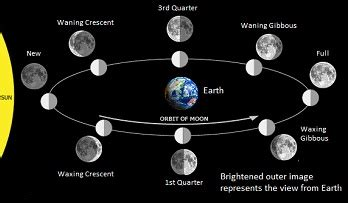 full moon 2016 meaning