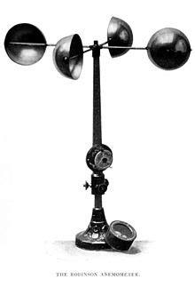 anemometer wikipedia