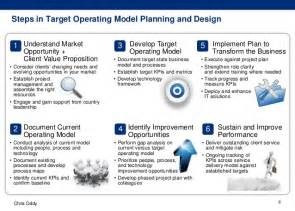 business operating model template international target operating model design business operating model template telco 4 0 business