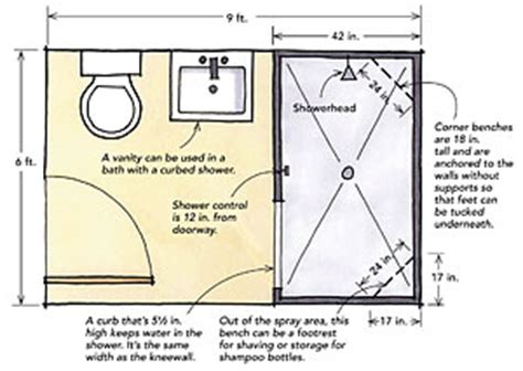 Stand Up Shower Size by Designing Showers For Small Bathrooms Homebuilding