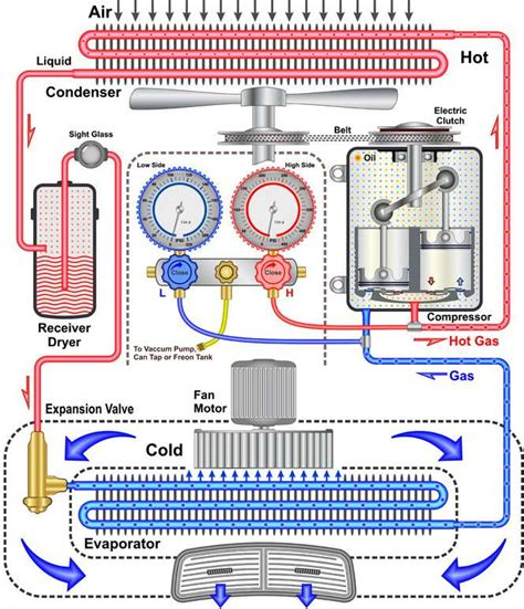 air conditioning system diagram air conditioner diagram of