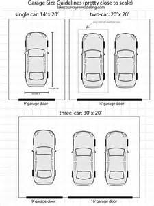 Dimensions Of A 3 Car Garage 3 Car Garage Dimensions Building Codes And Guides