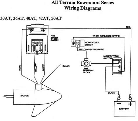 Motorguide 36 Volt Wiring Diagram Wiring Diagram Pictures