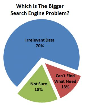 Information Search Engine Related Keywords Suggestions For Information Search Engines