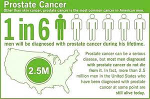 Galerry prostate cancer stage Page 2
