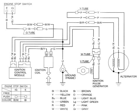 gx160 wiring diagram