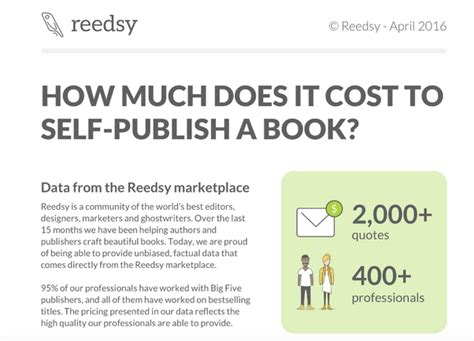how much does it cost to recover a sofa how much does it cost to publish a book quora