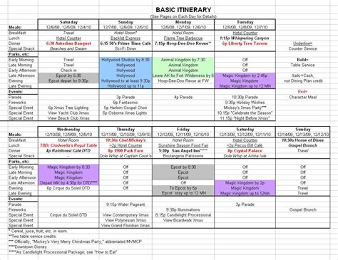 trip planner itinerary template best travel itinerary template calendar templates