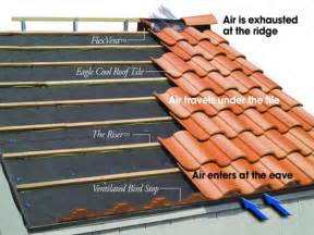 S Tile Roof Concrete Tile Roofing