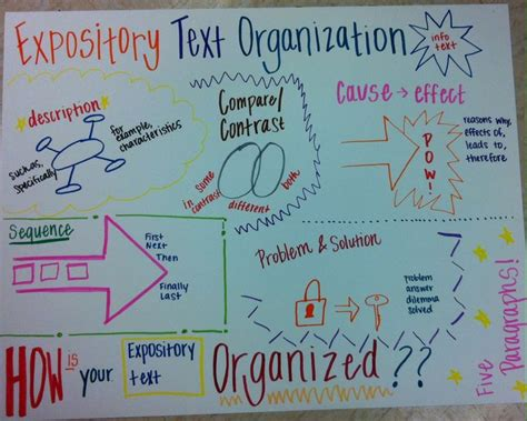 Winter Essay Informational Essay Th Grade Ela Anchor Charts Maganak Na Book Report N by 10 Images About Expository Writing On Stuffed Oreos Texts And Teaching