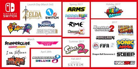 Nintendo Switch Xenoverse 2 Language voici la liste des jeux nintendo switch pour 2017