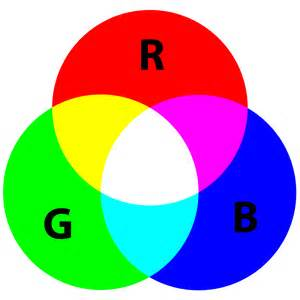 define colors rgb definition what is