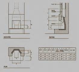wood burning fireplace dimensions diagram of rumford fireplace dimensions llar de foc