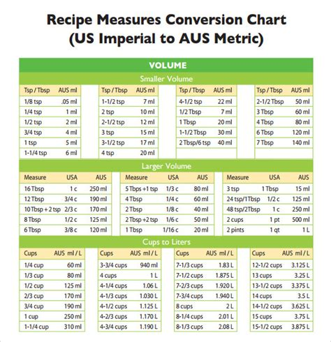 weight conversion chart alt conversion table chart