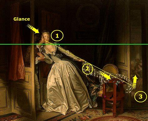 fragonard the swing analysis the swing painting analysis 28 images in full swing