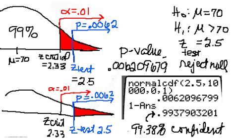 calculator z test statistic math spoken here ti83 stat and distribution menus