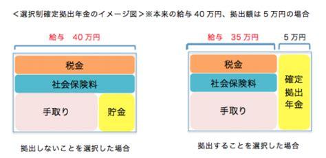 jp 401k 確定拠出年金に加入していると産休 育休の給付金が減る naver まとめ