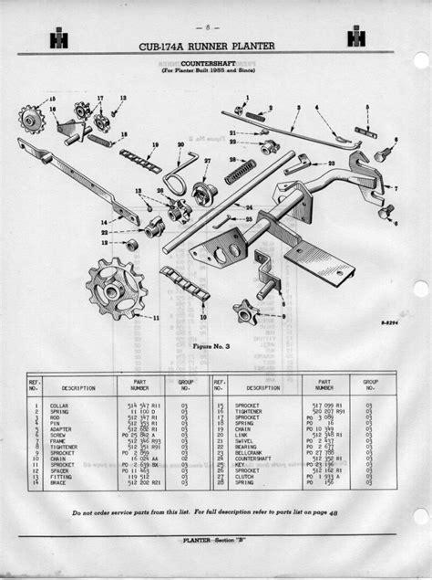 farmall a parts diagram farmall a parts diagram wiring diagram schemes