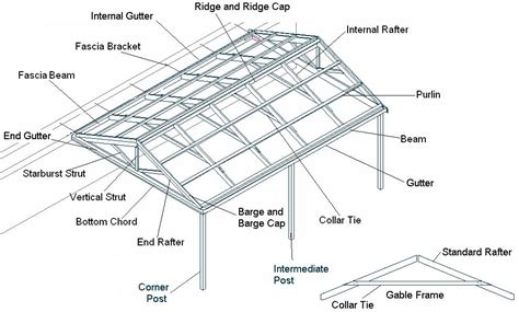 Gable Roof Structure Gable Roof Framing Plan Quotes