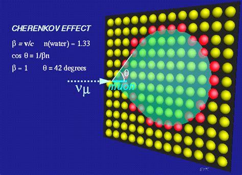 A Slower Speed Of Light Cherenkov Light