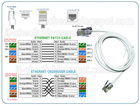 ethernet rj45 installation cable diagram