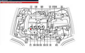volvo locations 2001 volvo s40 coolant temp sensor diagram volvo auto