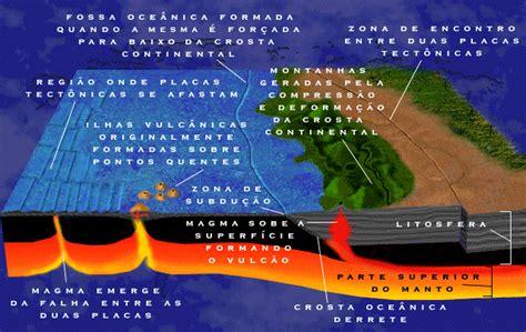 las imagenes virtuales se forman placas tectonicas camilaorozco s blog