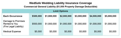 Wedding Liability Insurance by Wedding Liability Insurance Event Liability Host Liquor