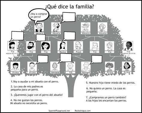family members in spanish family tree activities