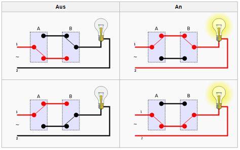 Kreuzschaltung Mit Bewegungsmelder by Homematic Teil 4 Wechselschaltung Aufbauen Technikkram Net