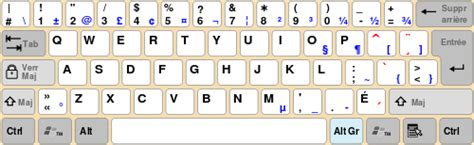 layout clavier francais disposition des touches d un clavier de saisie wikip 233 dia