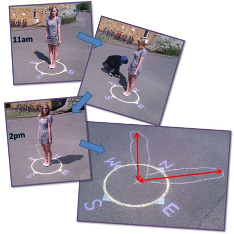 design an experiment ks2 exploring light and shadows science made simple