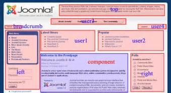Beez3 Template by Module Position Joomla Documentation
