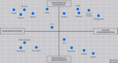 world deal how different cultures around the world deal with emotion