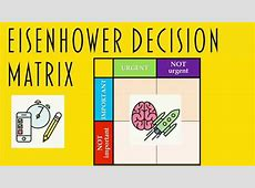 Time Management: Introduction to the Eisenhower Decision ... Eisenhower Matrix
