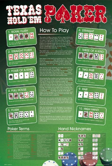 printable poker instructions for beginners poker rules for beginners poker hand strength chart
