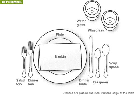 Dining Table: Proper Place Settings Dining Table