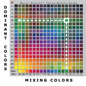 how to mix paint colors color mixing color mixing chart and color wheels on