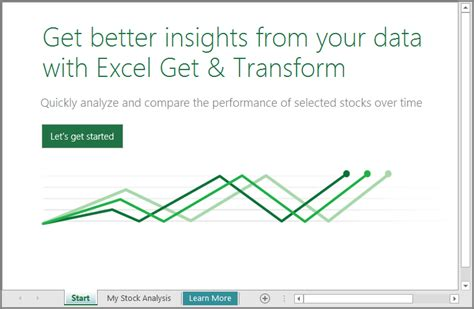 stock analysis report template learn how to use the stock analysis template with excel