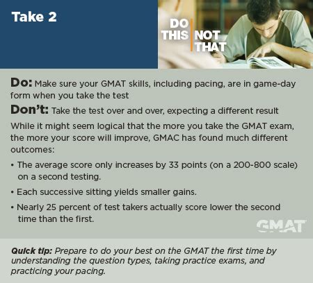 What Test Take For Mba by Gmat Essay Questions Exles