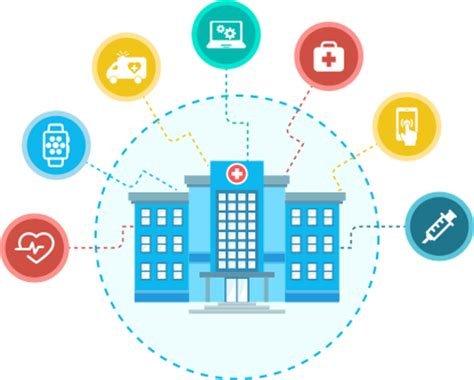 iot driven connected healthcare solutions internet of