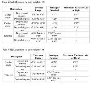 Truck Wheel Alignment Specs Wheel Alignment Specs
